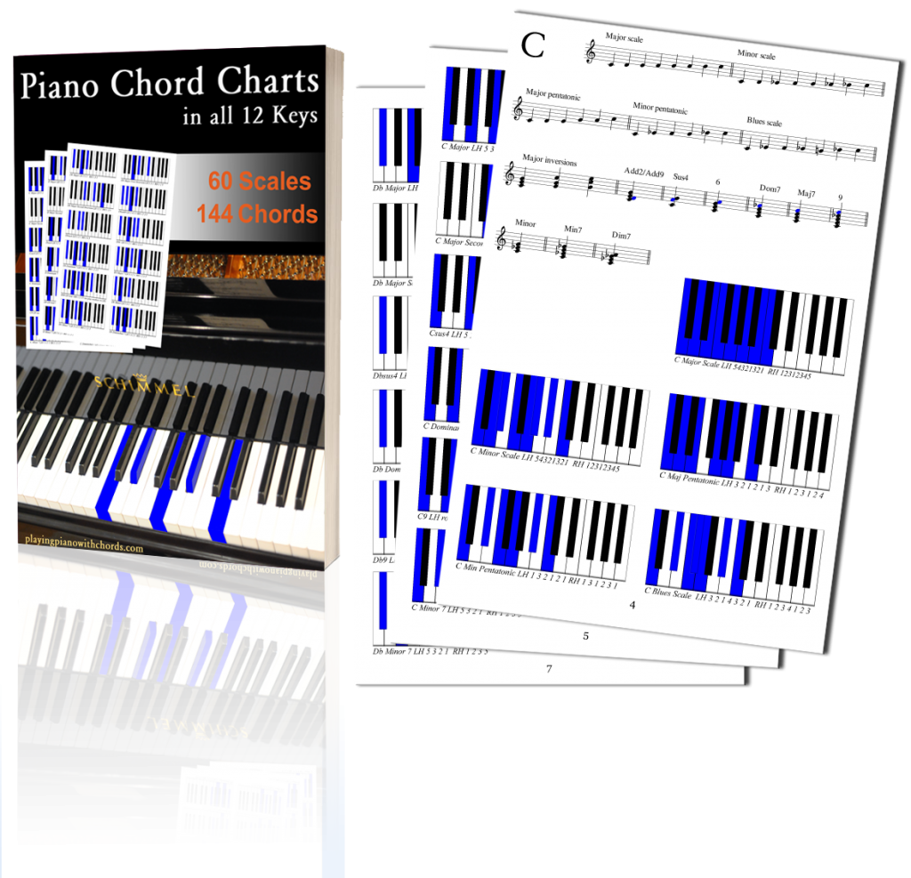 how to speed read piano chord symbols pdf